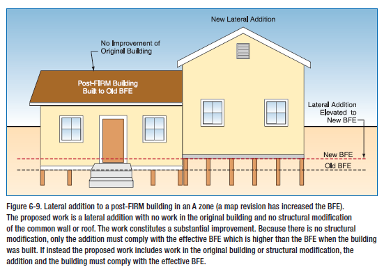 EXAMPLE 9 POST-FIRM SUBSTANTIAL ADDITION Post-FIRM