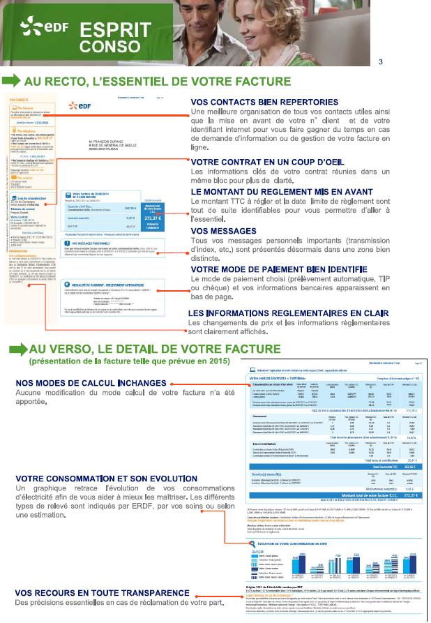 Examples in e-billing