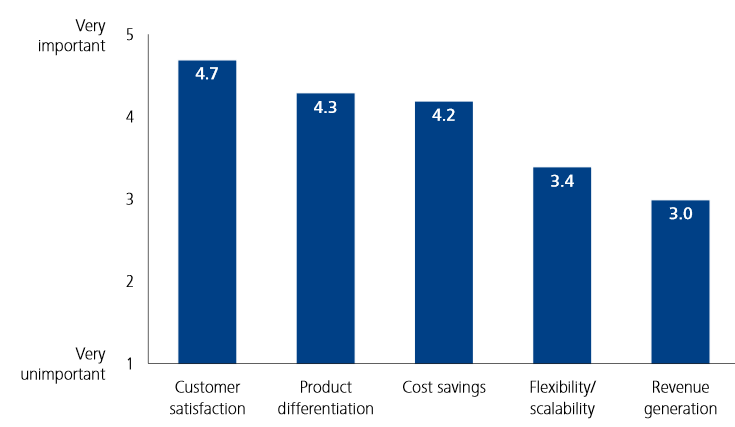 Drivers for service logistics Customer satisfaction ranks highest among the objectives of after sales services, as companies are realizing that after sales hold an important lever to shape customer