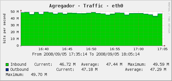 CPU (%) 8 connected at the same aggregator and afterwards it was tested with 6 aggregators.