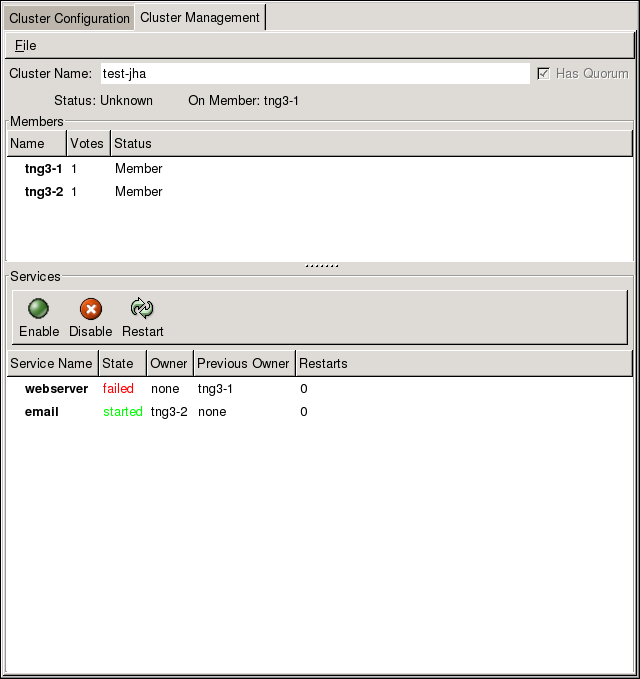 Chapter 1. Red Hat Cluster Suite Overview Cluster Management tab in Cluster Administration GUI. Figure 1.28.