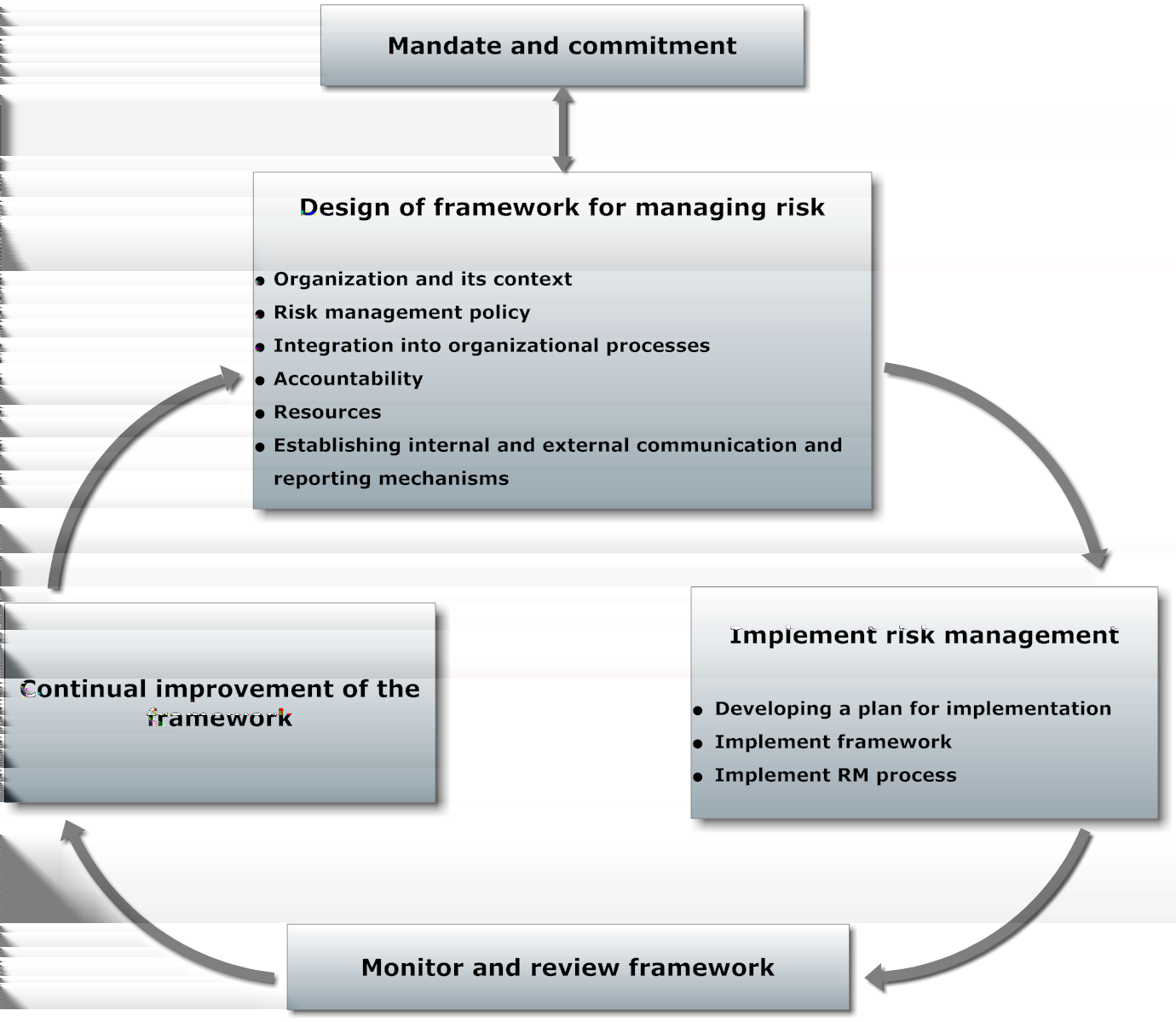 2 Background 2.4.