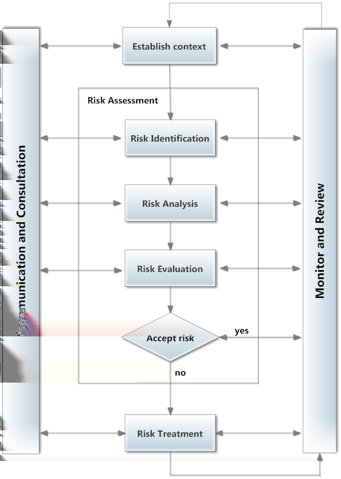 2 Background Figure 2.