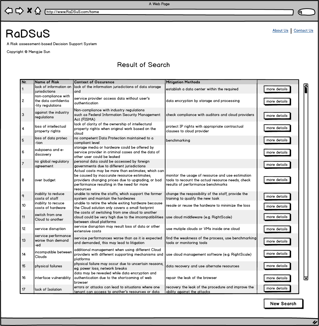 4 Design & Implementation Figure 4.