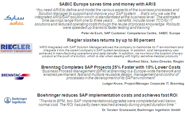 ARIS Process Driven SAP the benefits 23