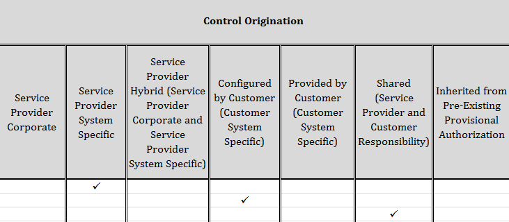 Figure 3-3. Select the Control Origination Responsibility The CIS is considered a living document and it is okay to update it throughout the development of the System Security Plan. 3.9 COMPONENTS, BOUNDARIES, AND ARCHITECTURE The audience for this section is CSPs; however, 3PAOs may want to review this section to better understand CSP requirements.
