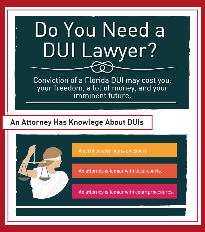 Introduction: Do You Need a DUI Lawyer? You may be considering a team to defend you from the harsh punishment imposed under Florida s strict driving under the influence laws.