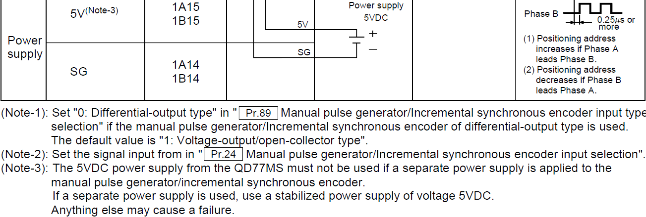 3.3. Encoder inputs The following section describes the different encoders and the way to connect them. Both examples below is supplied with 5V DC, meaning a 24V encoder can not be connected 3.3.1.