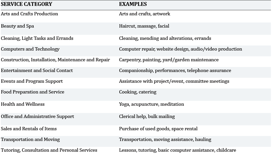 Impact of Economic and Monetary Innovations for their Financing and Improvement. Figure 29: basic currency concepts, evaluation grid, currency technical design Source: MARTIGNONI Jens.