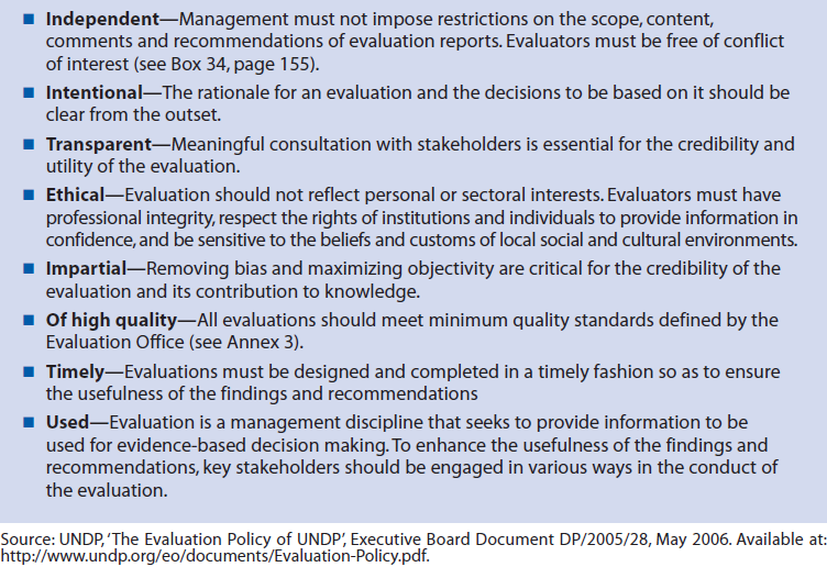 Impact of Economic and Monetary Innovations for their Financing and Improvement. Figure 8: norms for evaluation Source: UNDP (United Nations Programme).