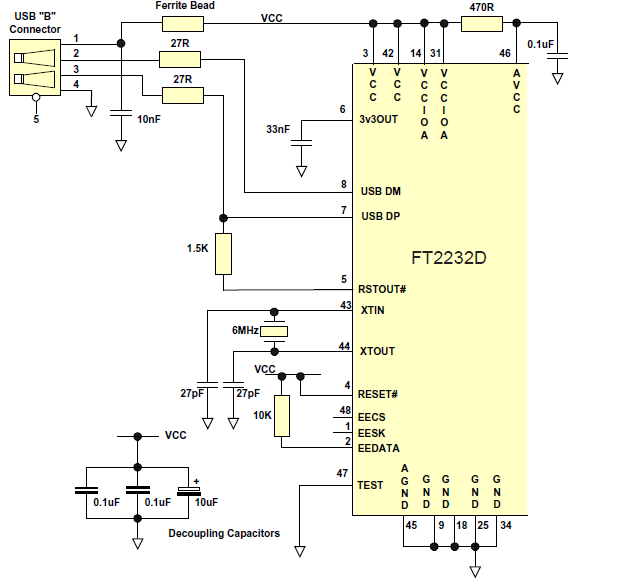 6 USB Power Configurations Document No.: FT_000173 The following sections illustrate possible USB power configurations for the FT2232D. 6.0 USB Bus Powered Configuration Figure 6.