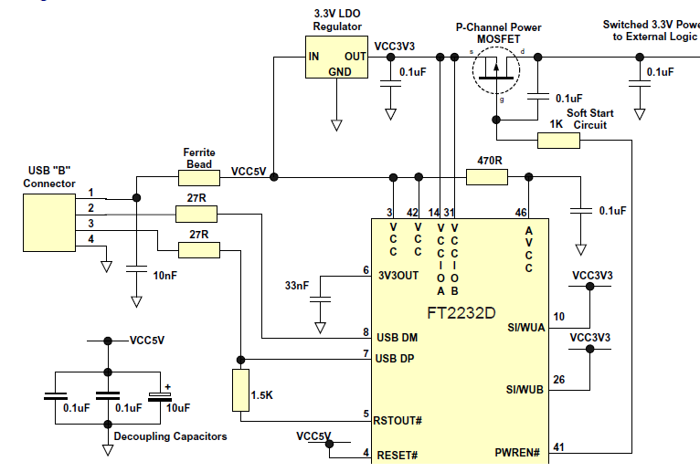 Figure 6.6 Bus Powered Circuit with Power Control and 3.3V Logic Drive/ IO Supply Voltage Figure 6.6 is a FT2232D design example which effectively combines the circuits shown in Figures 6.4 and 6.