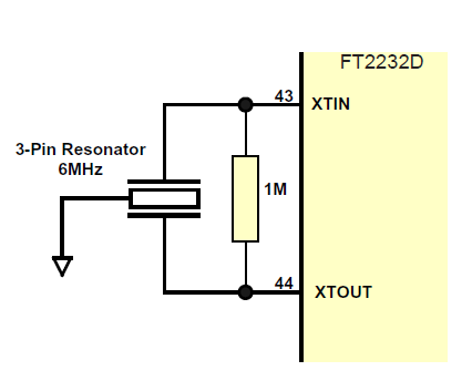 7 Standard Device Configuration Examples 7.0 Oscillator Configurations Document No.: FT_000173 Figure 7.1 3-Pins Ceramic Resonator Configuration Figure 7.