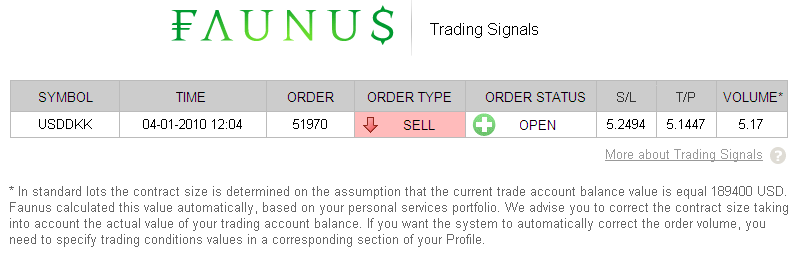 XII Picture 8 the example of a message with one trading signal, which can be seen in the email The trading signal tells that it is required to open an order No.
