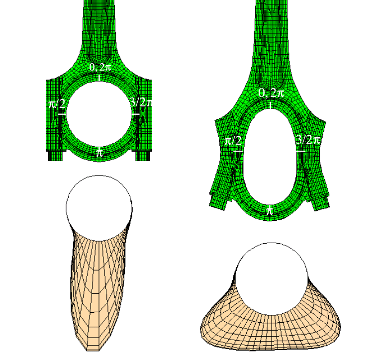 Applicaion Example: EHD Conrod Bearing SIMPACK MBS-Sysem TOWER