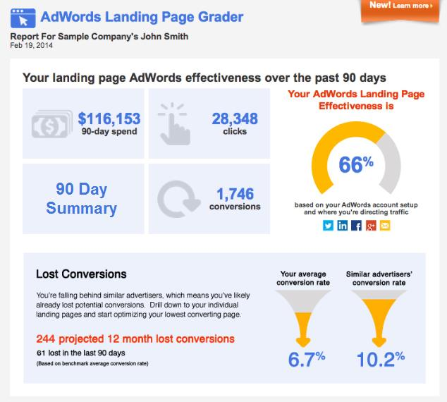 Grade Your AdWords Account Grade Your AdWords Landing Pages
