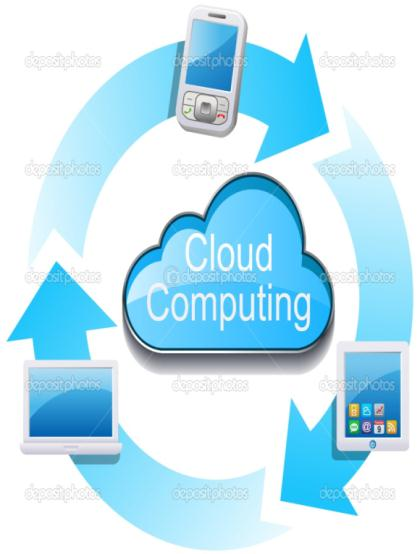 Survey On Cloud Computing 1,2 Heena I. Syed 1, Naghma A. Baig 2 Jawaharlal Darda Institute of Engineering & Technology, Yavatmal,M.S., India. 1 kauser.heena853@gmail.com 2 naghmabaig@gmail.