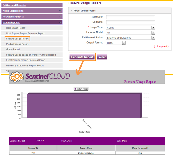 26 Sentinel Cloud Quick Start Guide View Usage Reports After an entitlement and its features have been consumed by an application, you can use EMS to generate and view a variety of usage reports.