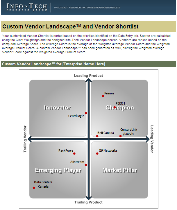 Identify leading candidates with the Canadian Co-Location/ Managed Services Vendor Shortlist Tool The Info-Tech Canadian Co-Location/Managed Services Vendor Shortlist Tool is designed to generate a