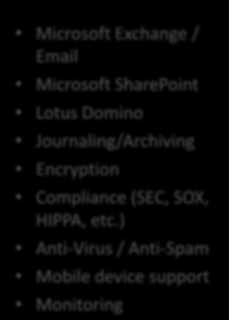 End User Computing Messaging Desk side Support Service Desk Microsoft Exchange / Email Microsoft SharePoint Lotus Domino Journaling/Archiving Encryption Compliance (SEC, SOX, HIPPA, etc.