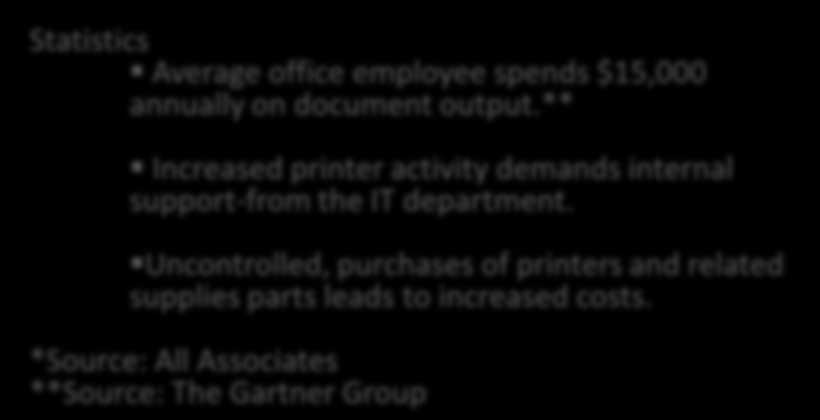 Economic Impact of Print Management According to the Gartner Group, office printing consumes 1-3% of a company s annual revenue.