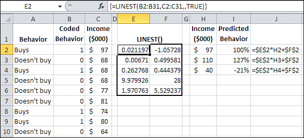 162 Chapter 6 Logistic Regression: The Basics F i g u r e 6. 7 This sort of difficulty leads mainly to logical conundrums. Notice that the raw data in columns A and B of Figure 6.