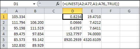 258 Chapter 9 Box-Jenkins ARIMA Models forecasts. Making the references to D1 and E1 absolute ensures that when you copy the formula down Column B, you are working with the same regression parameters.