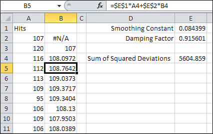 The Estimation Stage 261 Exponential Smoothing and ARIMA(0,0,1) Figure 9.15 shows the ACFs and PACFs for a moving average process. F i g u r e 9.