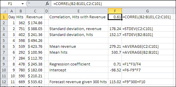 Simple Regression 43 F i g u r e 2. 5 This is just to show you how the correlation coefficient is related to the regression equation. Figure 2. 6 shows how one simple formula does it all at once.
