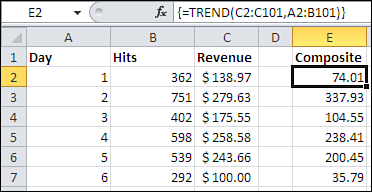 Multiple Regression 47 M e rg i n g t h e P re d i c to r s Column I in Figure 2.7, labeled Composite, contains that best combination of Day and Hits to forecast revenue.