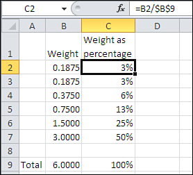 72 Chapter 3 Forecasting with Moving Averages F i g u r e 3. 7 Expressed as percentages, these are called normalized weights.