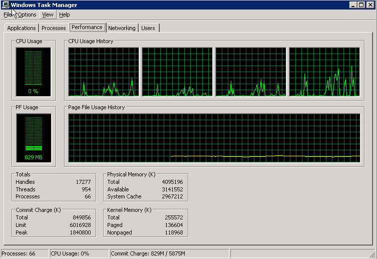 How can you determine if you re starved of CPU cycles? Use the Effective VM Speed in Mhz counter. This counter will show how many cycles a VM is using in Mhz.
