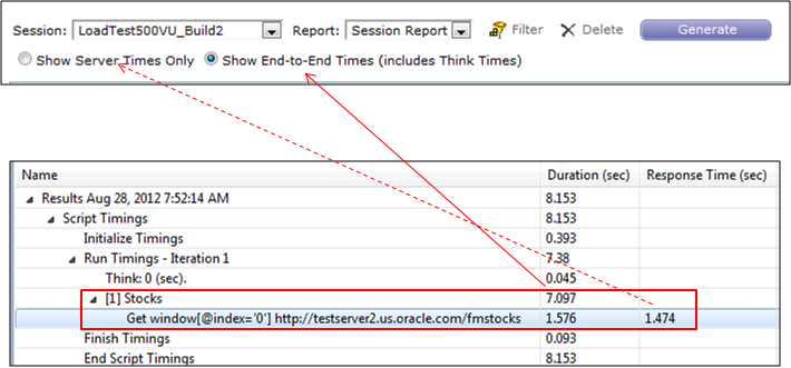 Server Response Time OLT report has two configuration settings as shown in Figure 5: Show Server Times Only and Show End-to-End Times (includes Think Times).