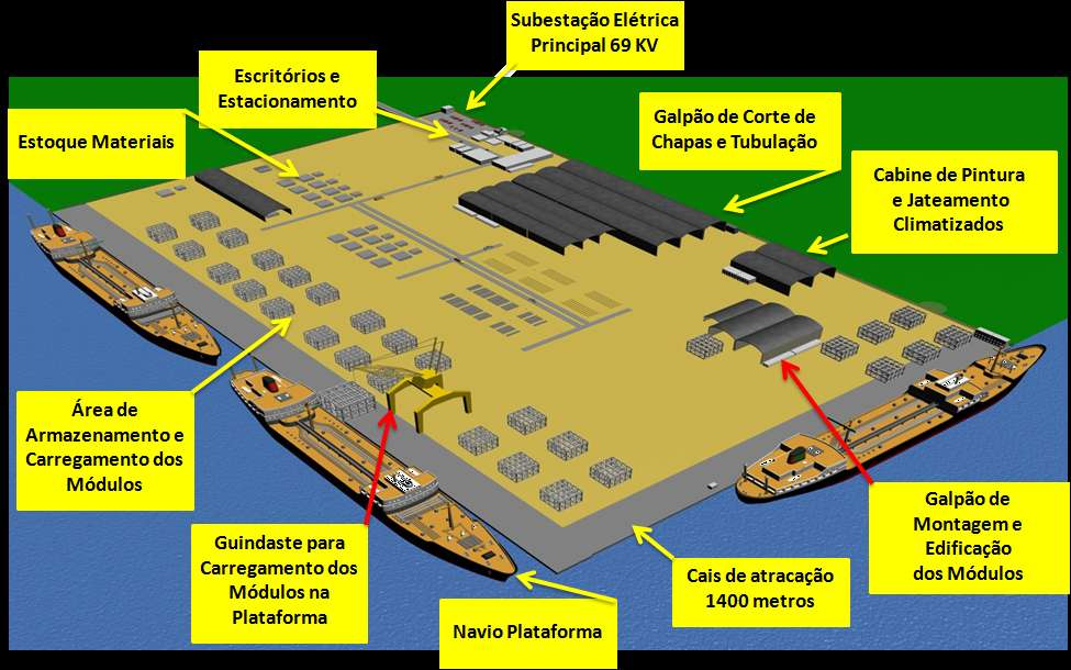 STRUCTURING PROJECTS MARITIME AND OFFSHORE CLUSTERS The Atlântico Sul shipyard was settled in 2007 at Suape. Investment: U.S. $ 1.3 billion.