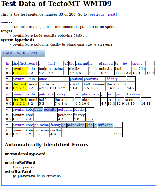 Figure 1: Example of a Sentence in Test Data Browser The first page you will see is the list of experiments (stored in file structure described in Section 3.2).