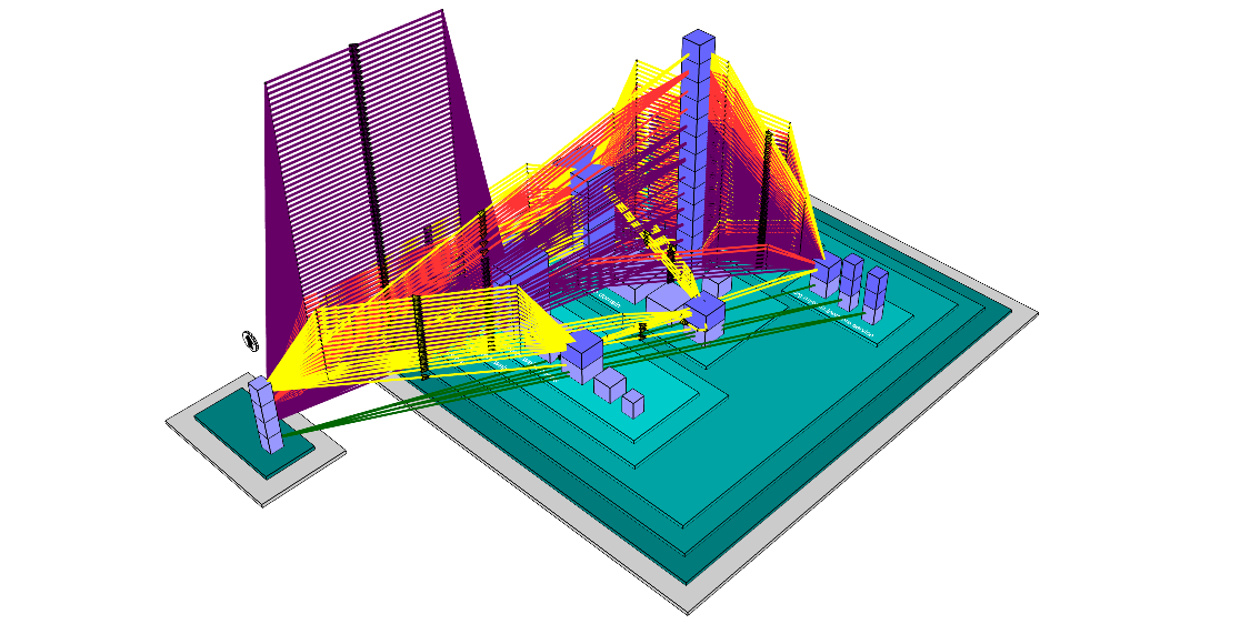 3D Visualization [Döhring 0], based on Wulf [00] Kieker Monitoring & Analysis Framework Analysis
