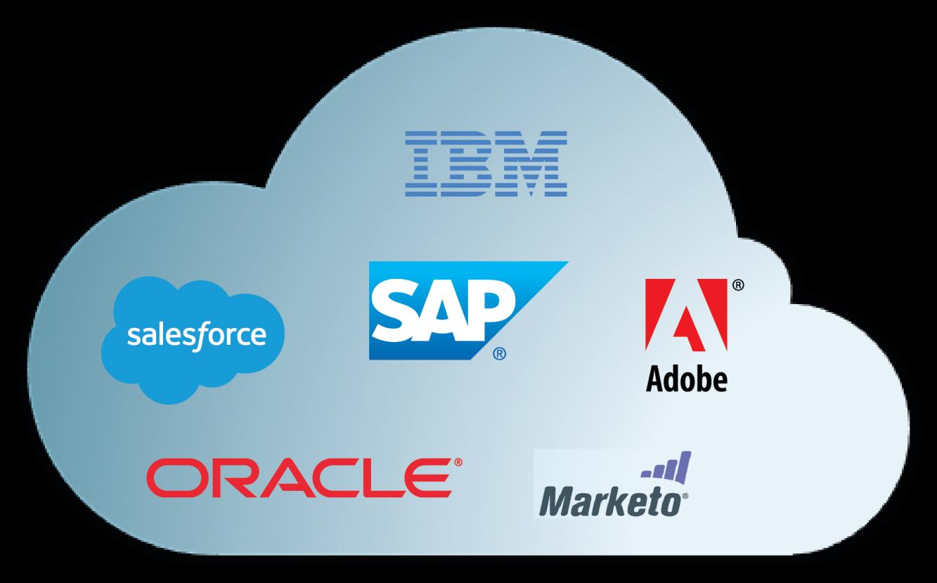 Marketing Cloud Landscape The advertising