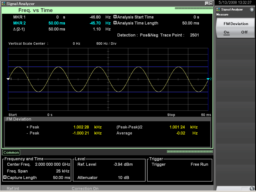 Amplitude Frequency Useful Measurement Functions for Evaluating Tx Characteristics (11/15) AM: Power vs. Time This function measures the amplitude modulation.