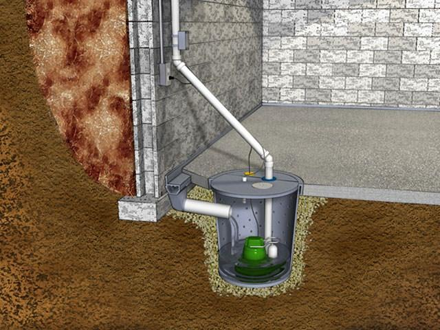 Sump Pumps If we find a flooded basement due to a non-working sump pump, we must first remove the water from the basement.