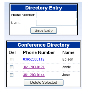 Current Call The Current Call window allows you to manage a conference. If this window is not already shown on the screen, click on the Current Call button to display it.