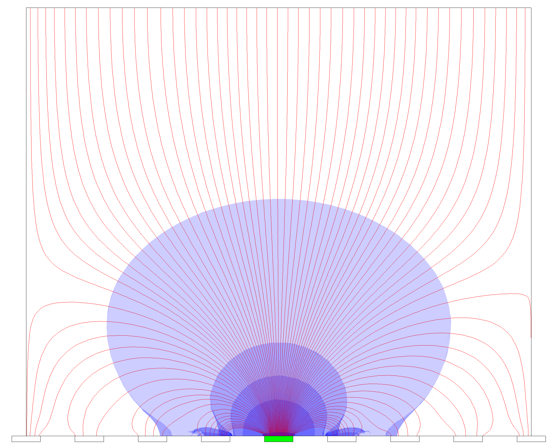 3.1 Electric Fields Figure 3.3 Weighting field lines (red) and weighting potential (blue shaded area) of the central electrode (green) for the standard setup calculated in 3D.