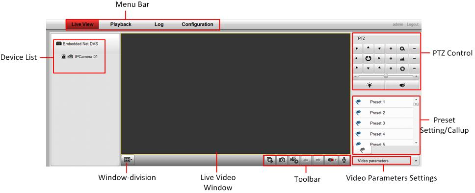 Window-division (invalid): 1/4-division display mode. Live Video Window: Display the live video of the current camera. Toolbar: Realize functions in live view mode, e.g.