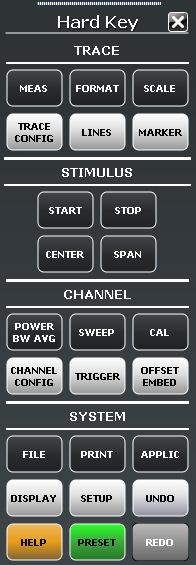 Operating the Instrument Control Elements of the Screen 4.2.