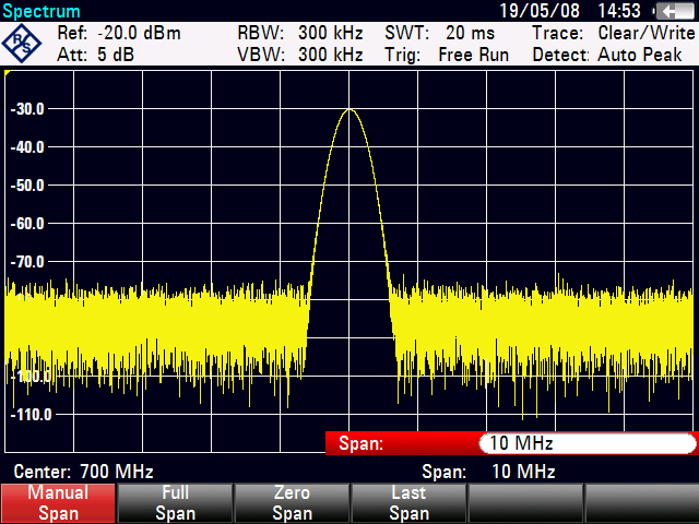 Getting Started Using the Spectrum Analyzer 2.1.3 Measuring CW Signals A basic task for spectrum analyzers is to measure the level and frequency of sinewave signals.