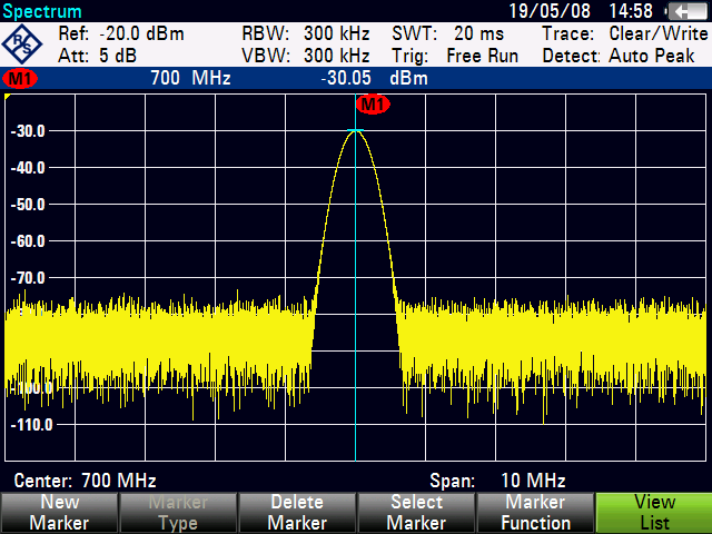 Getting Started Using the Spectrum Analyzer Setting the reference level The level at the top of the measurement diagram is called the reference level.