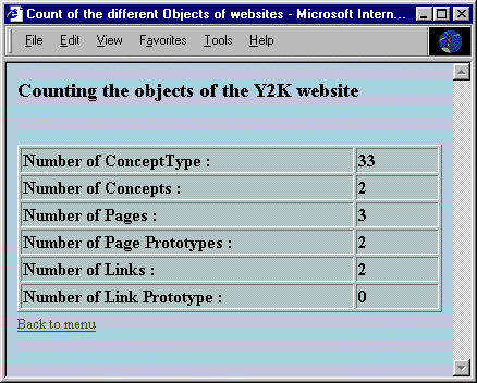 Fig. 7.2 : Result of counting the Objects of the Y2K website. The complete listing of the example can be found in Appendix B, example 2.