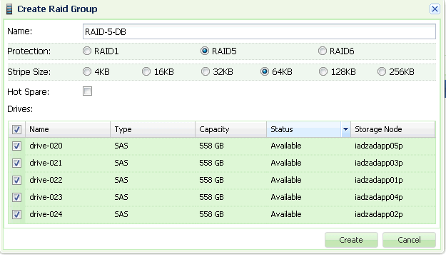 groups span across full-capacity drives from different Storage Nodes.