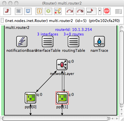 3.2. Network Simulators 25 Figure 3.2: Inside the modules a new network. Via drag-and-drop submodules can be added and connected with channels, the possible connection points can be selected.