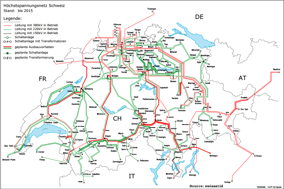 Switzerland Electricity Supply