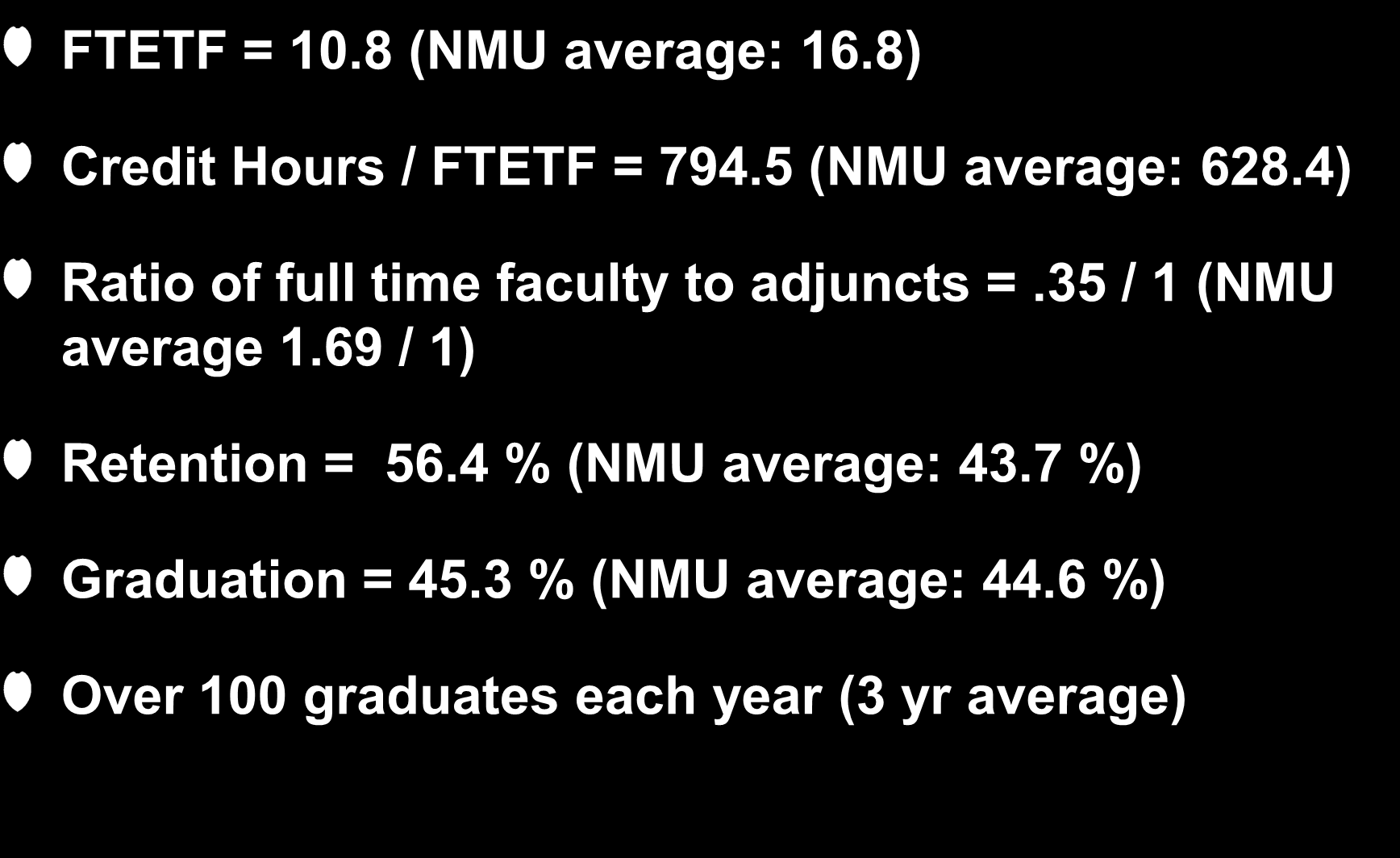 Criteria #7: Size, Scope and Productivity FTETF = 10.8 (NMU average: 16.8) Credit Hours / FTETF = 794.5 (NMU average: 628.